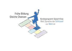www.fruehe-chancen.de